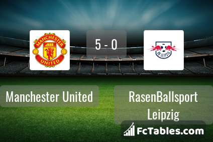 Preview image Manchester United - RasenBallsport Leipzig