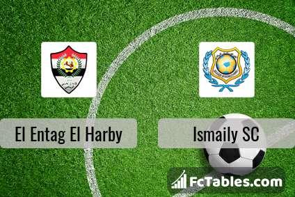 2018–19 El Entag El Harby SC season