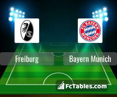 Preview image Freiburg - Bayern Munich