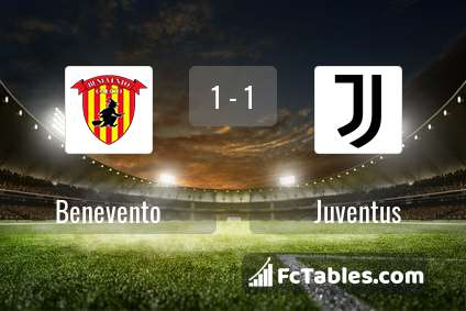 Preview image Benevento - Juventus
