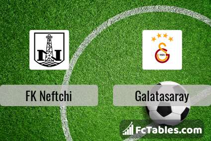 Preview image FK Neftchi - Galatasaray