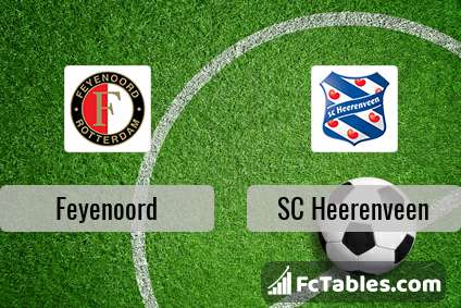 Feyenoord Rotterdam SC Heerenveen H2H