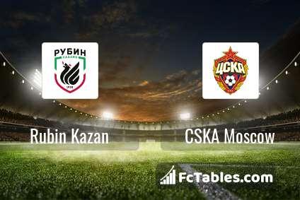 Podgląd zdjęcia Rubin Kazań - CSKA Moskwa