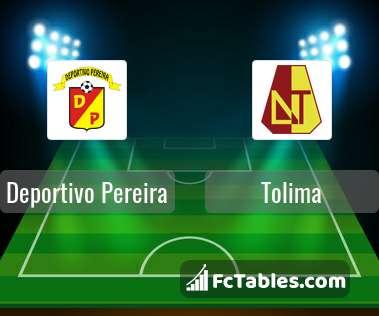 Deportivo Pereira Tolima H2H