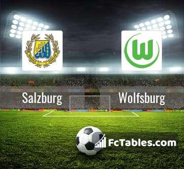 Salzburg Wolfsburg H2H