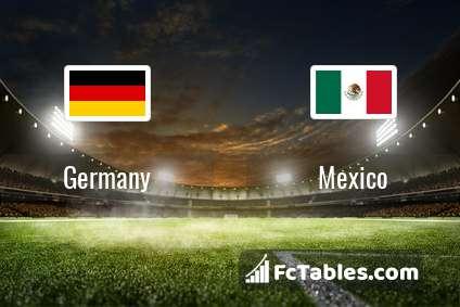 Podgląd zdjęcia Niemcy - Meksyk