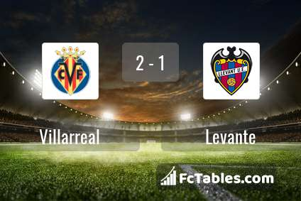 Preview image Villarreal - Levante