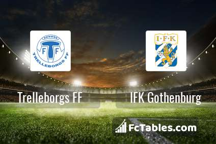 Preview image Trelleborgs FF - IFK Gothenburg