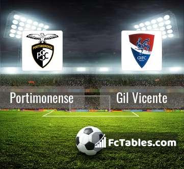 Podgląd zdjęcia Portimonense - Gil Vicente