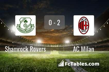 Preview image Shamrock Rovers - AC Milan