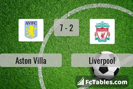 Preview image Aston Villa - Liverpool