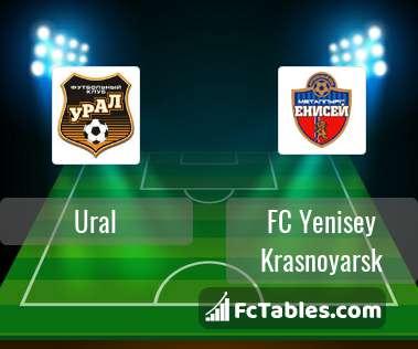 Preview image Ural - FC Yenisey Krasnoyarsk
