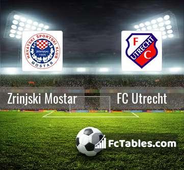 Preview image Zrinjski Mostar - FC Utrecht