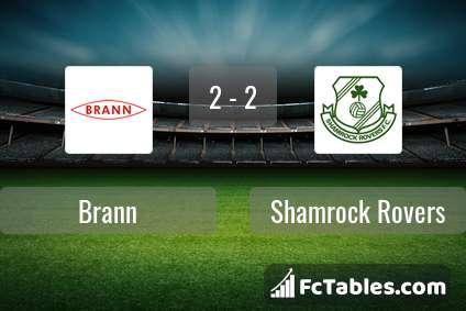 Preview image Brann - Shamrock Rovers