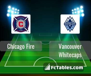 Podgląd zdjęcia Chicago Fire - Vancouver Whitecaps