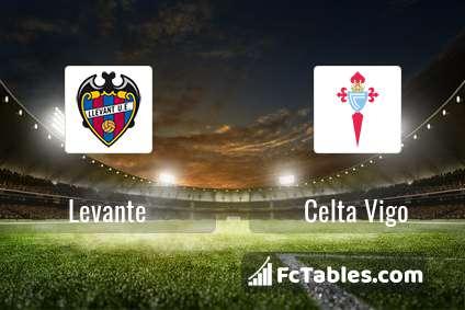 Preview image Levante - Celta Vigo