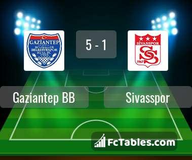 Podgląd zdjęcia Gaziantep BB - Sivasspor