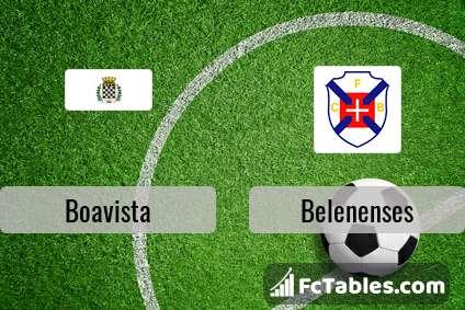 Preview image Boavista - Belenenses
