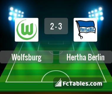 Preview image Wolfsburg - Hertha Berlin