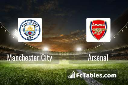 Preview image Manchester City - Arsenal