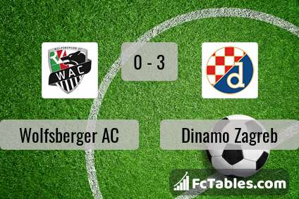 Wolfsberger Ac Vs Dinamo Zagreb H2h 26 Nov 2020 Head To Head Stats Prediction