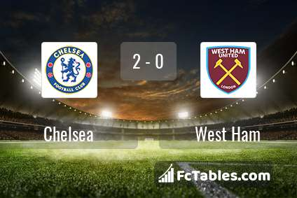 Preview image Chelsea - West Ham
