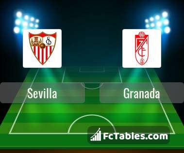 Podgląd zdjęcia Sevilla FC - Granada