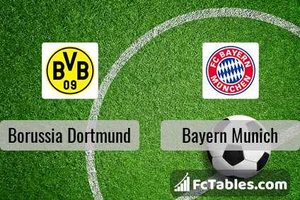 Preview image Borussia Dortmund - Bayern Munich