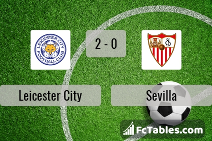 Student chosen articles - Page 2 Leicester-sevilla-game-preview-17-03-14-score