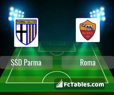 Preview image SSD Parma - Roma