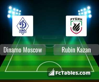 Podgląd zdjęcia Dynamo Moskwa - Rubin Kazań