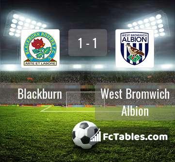 Blackburn Vs West Bromwich Albion H2h 11 Jul 2020 Head To Head Stats Prediction