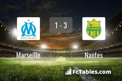 Anteprima della foto Marseille - Nantes