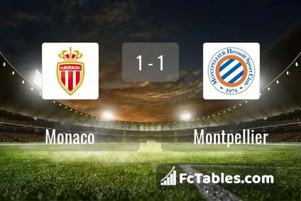 Podgląd zdjęcia AS Monaco - Montpellier