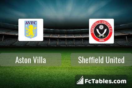 Preview image Aston Villa - Sheffield United