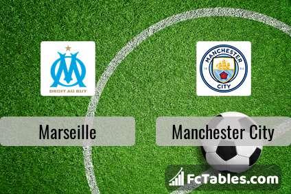 Anteprima della foto Marseille - Manchester City