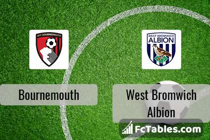 Preview image Bournemouth - West Bromwich Albion