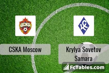 Preview image CSKA Moscow - Krylya Sovetov Samara