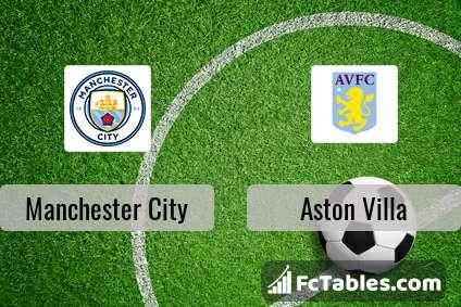 Anteprima della foto Manchester City - Aston Villa