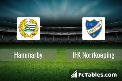 Preview image Hammarby - IFK Norrkoeping