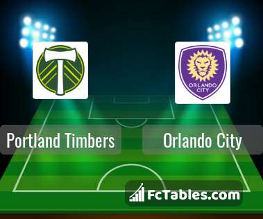 Preview image Portland Timbers - Orlando City