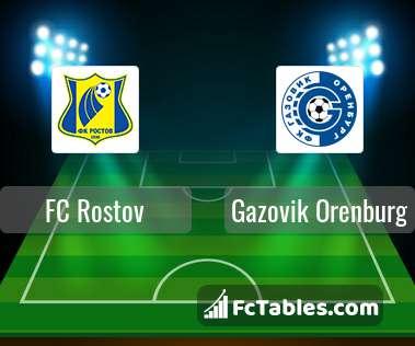 Podgląd zdjęcia FK Rostów - Gazovik Orenburg