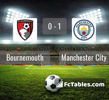 Preview image Bournemouth - Manchester City