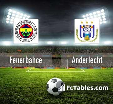 Preview image Fenerbahce - Anderlecht