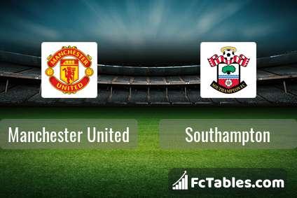Podgląd zdjęcia Manchester United - Southampton