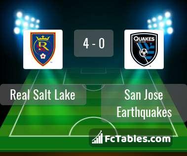Preview image Real Salt Lake - San Jose Earthquakes