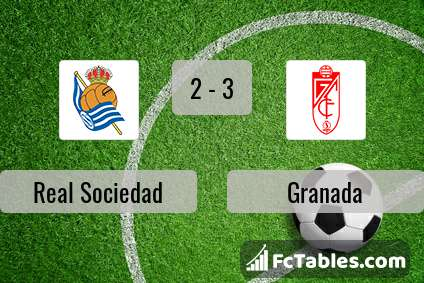 Preview image Real Sociedad - Granada