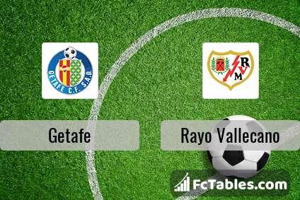 Podgląd zdjęcia Getafe - Rayo Vallecano