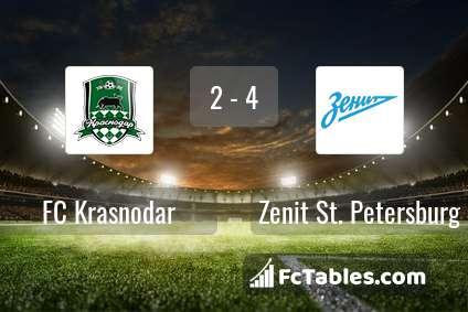 Anteprima della foto FC Krasnodar - Zenit St. Petersburg