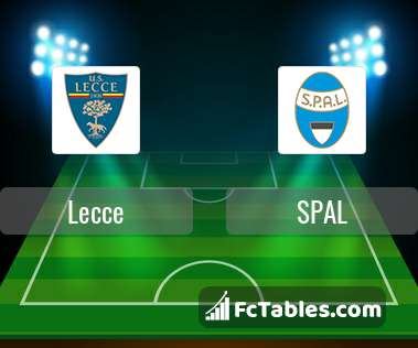 Preview image Lecce - SPAL